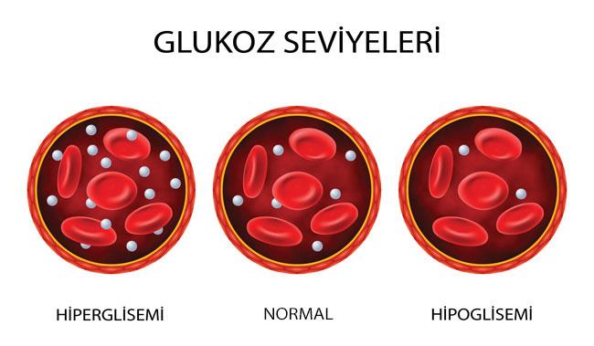 kan-sekeri-dusuklugu-hipoglisemi-nedir-tedavisi-nasildir